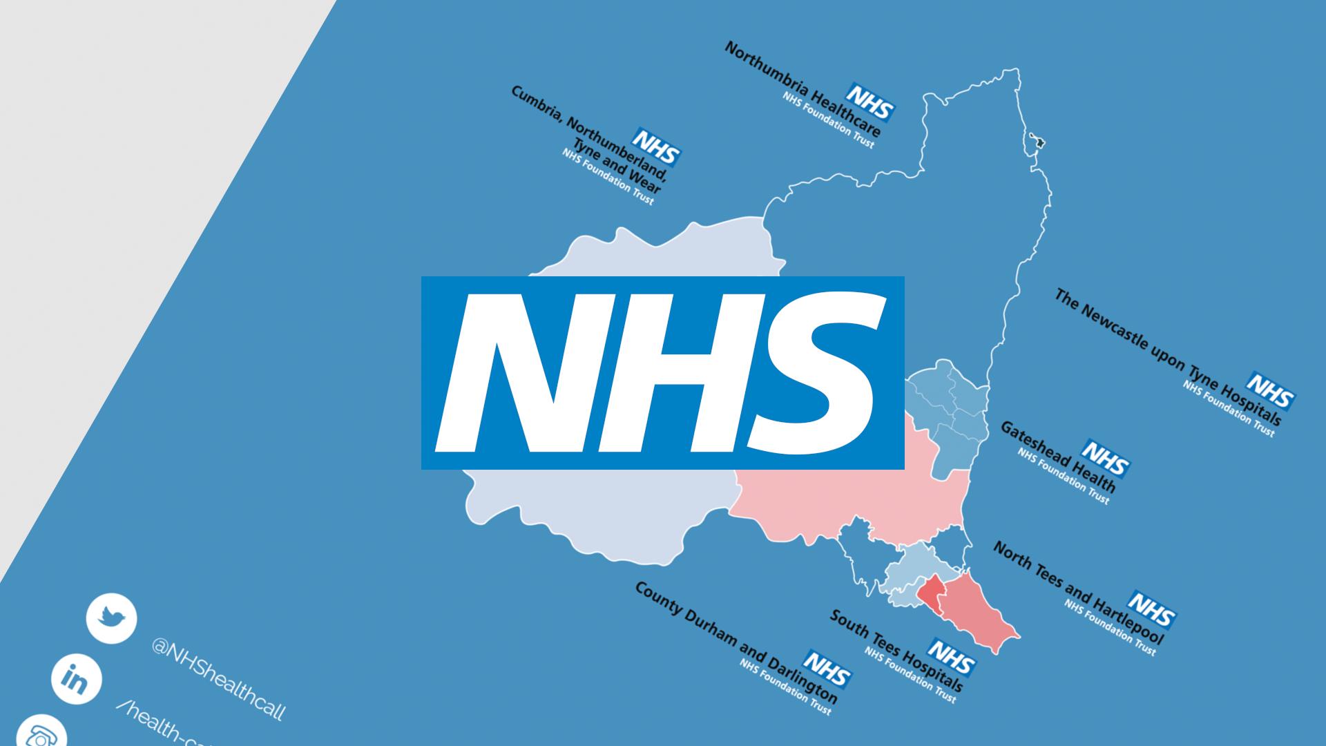 NHS Health Call